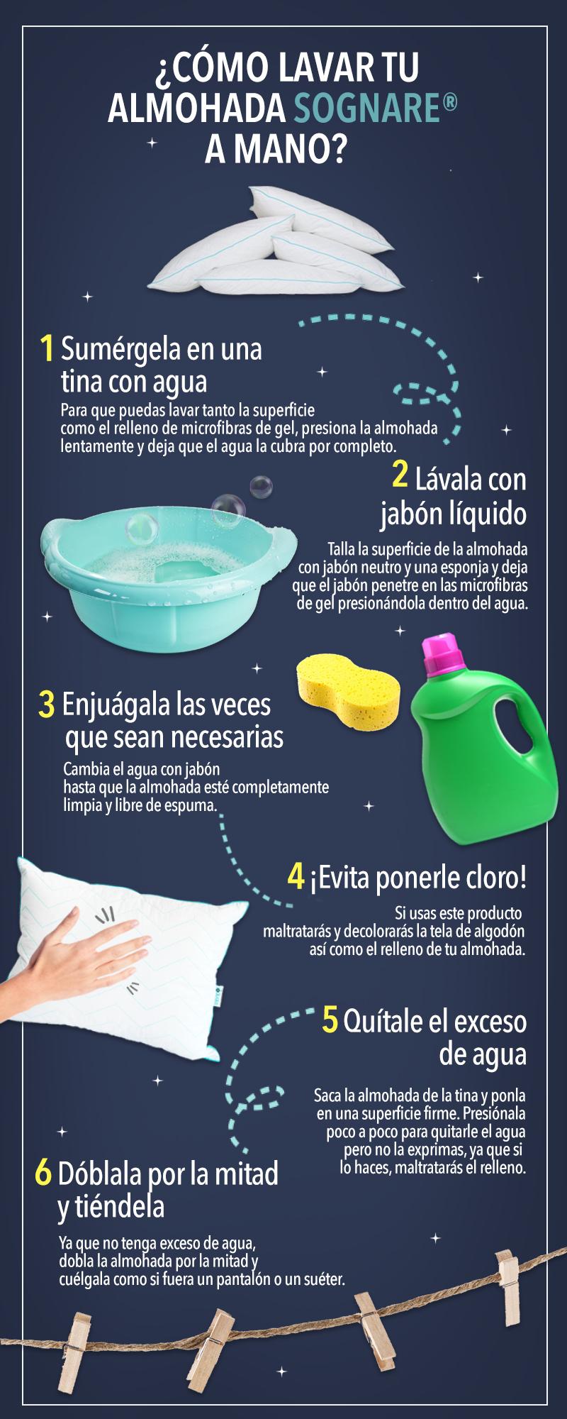 a67a8ae7000 Infografía con la información para lavar a mano la Almohada Sognare.